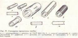 Асбестоцементные трубы для дренажа