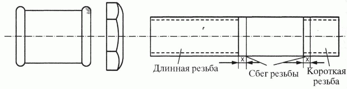 Разъемные соединения трубопроводов