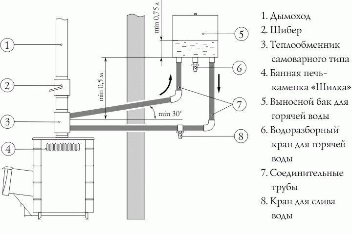 Диаметр трубопровода теплообменника Паяный теплообменник Машимпэкс (GEA) TD 9 Назрань